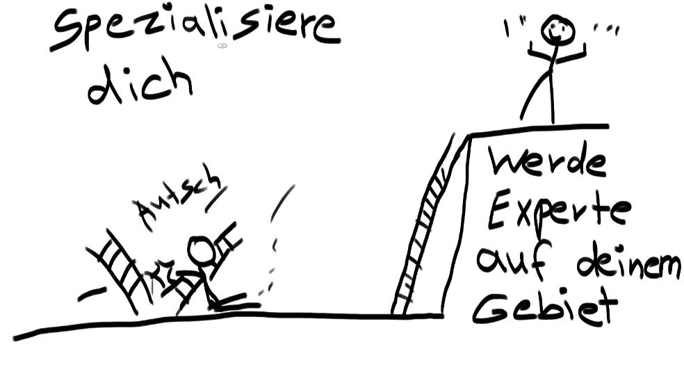 Drittes Plato auf der Treppe zu Finanzwissen
